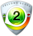 tellows Rating for  048133004 : Score 2