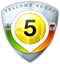 Tellows Score 5 zu 044381121